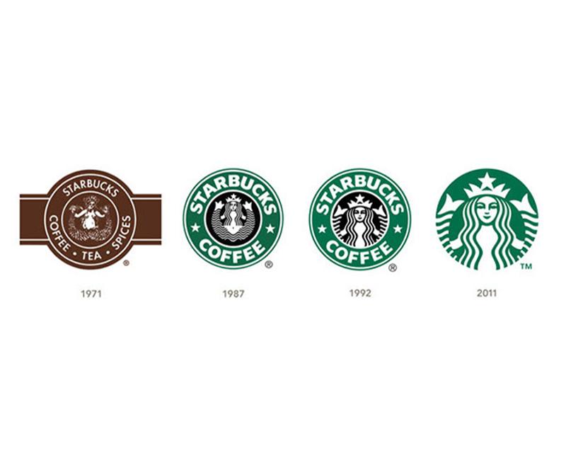 Relevantie van je merk