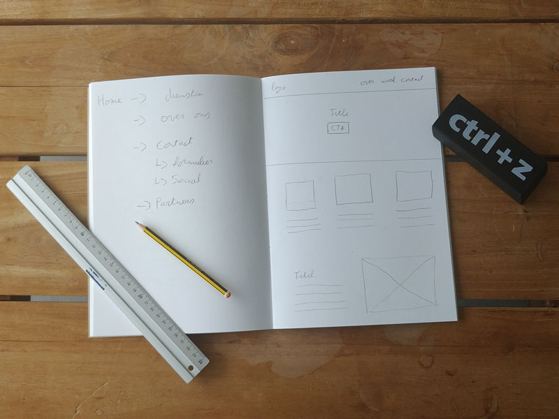 Wireframes in a book